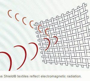 Swiss Shield Textiles Reflect Electromagnetic Radiation - Diagram