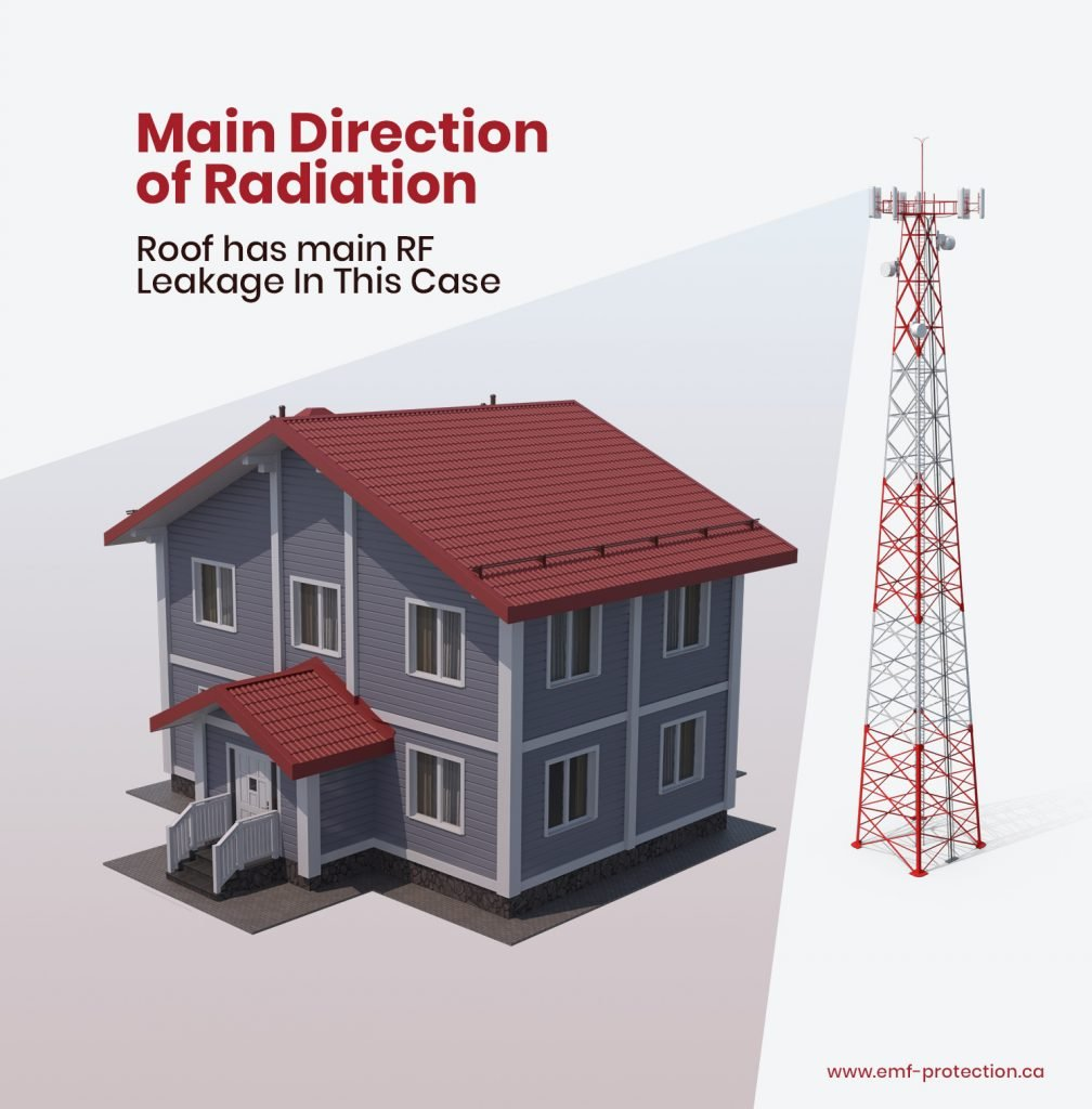 is-it-safe-to-live-near-a-cell-tower-Burlington